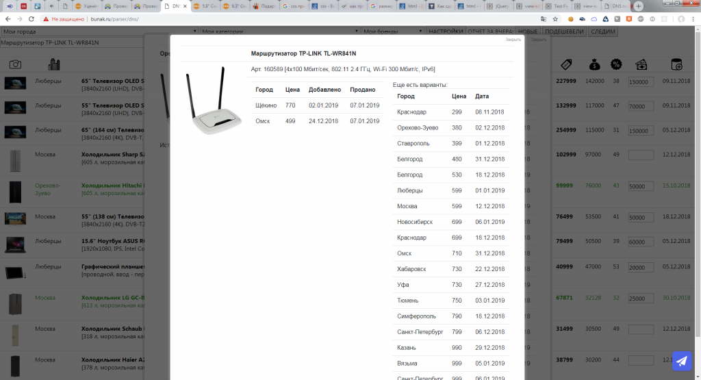 DNS-парсер, история продаж